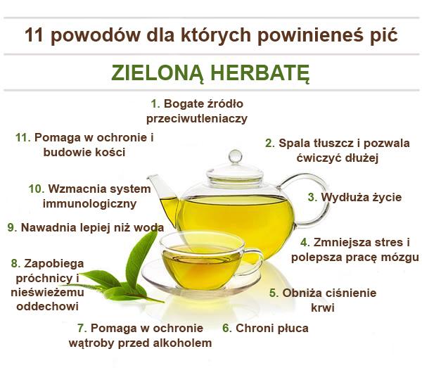 11 powodów dla których warto pić zieloną herbatę