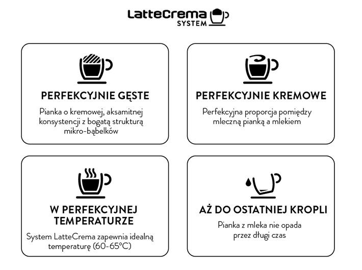 LatteCrema
