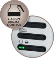 System Aroma Control