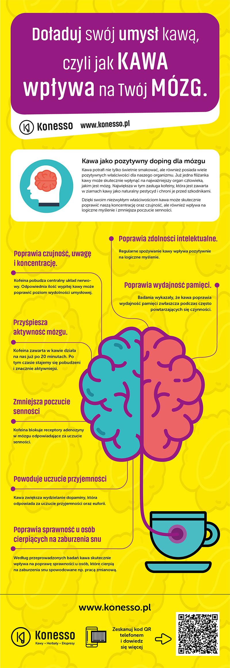 Jak kawa wpływa na nasz mózg infografika